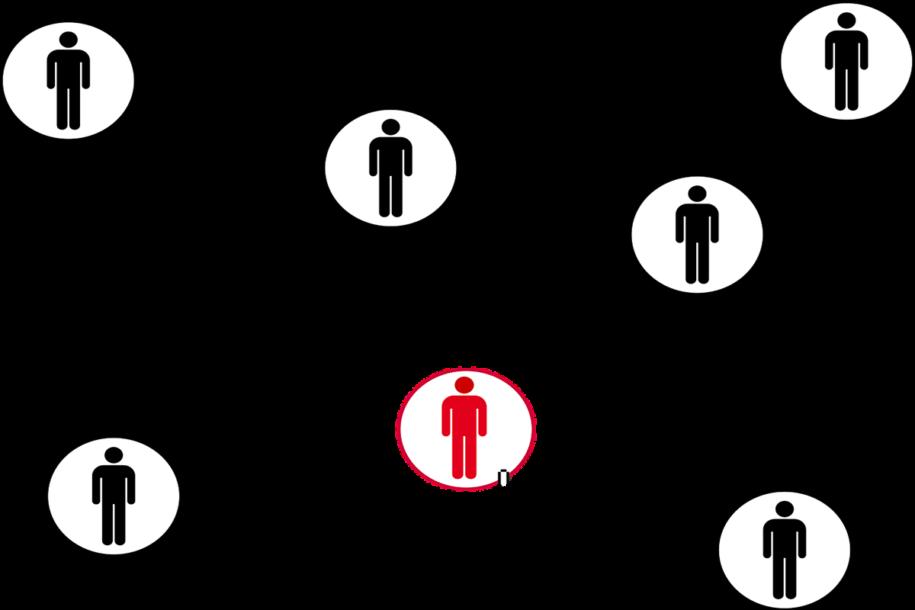 AutoID a identyfikacja osób